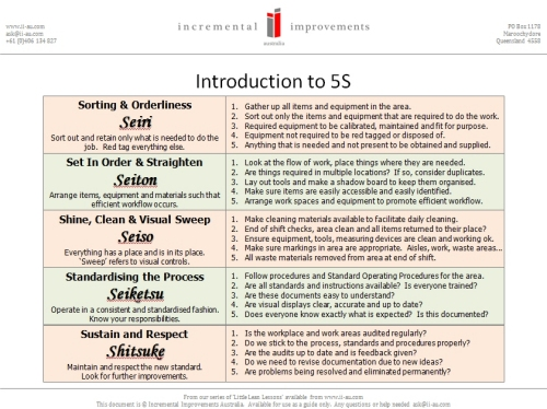 Introduction to 5s process overview 5s process overview publicscrutiny Gallery